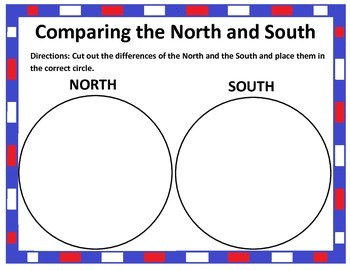 Comparing the North and South Venn DIagram Cut and Paste
