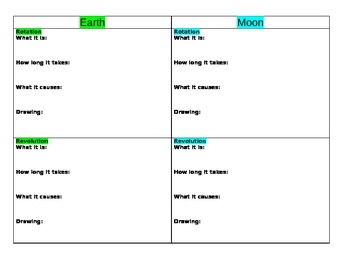 Comparing the Rotation and Revolution of the Earth and Moon