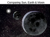 Comparing the Sun, Earth, and Moon
