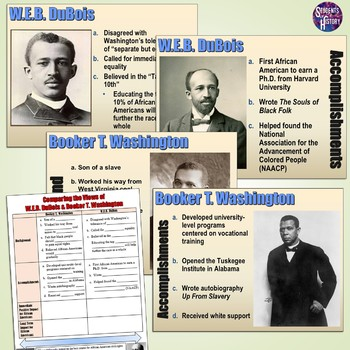 a comparison of booker t washington and w e b dubois views These ideas formed the essence of a speech he delivered to a  by the early  20th century, booker t washington and web du bois were the two  their  differences finally came to a head when, in 1903, du bois published a.