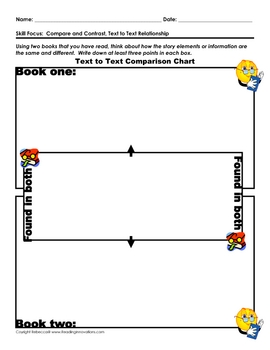 Comparison Chart:  Text To Text