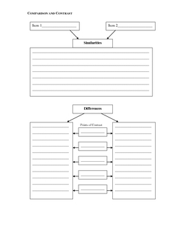 Comparison & Contrast Graphic Organizer