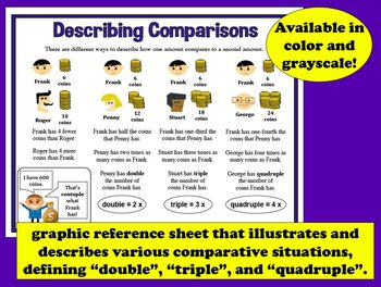 Comparison Conundrums math logic problems task cards + printables (set c)