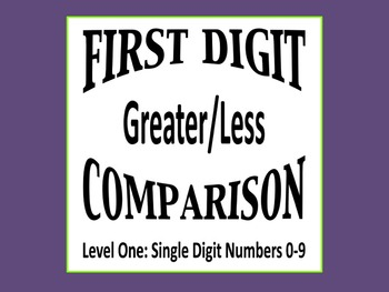 First Digit Greater Less Comparison (Numbers 0-9)