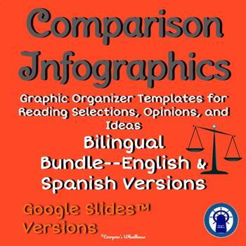Comparison Infographic Bilingual Bundle with Google Slides™ Compatible Versions
