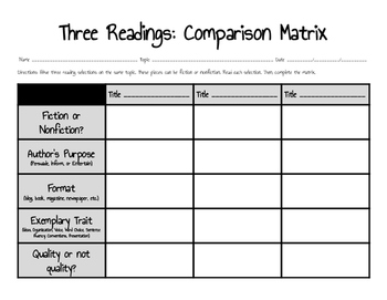 Comparison Matrix: Three Readings
