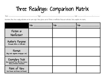 Comparison Matrix: Three Readings