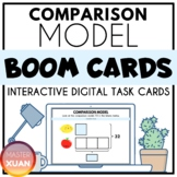 Comparison Model Boom Cards Distance Learning