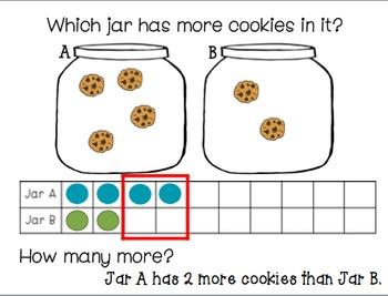 Comparison Number Stories Powerpoint Presentation