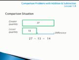 Comparison Problems with Addition & Subtraction - 4th Grad