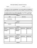 Comparison Shopping Activity (Worksheet)