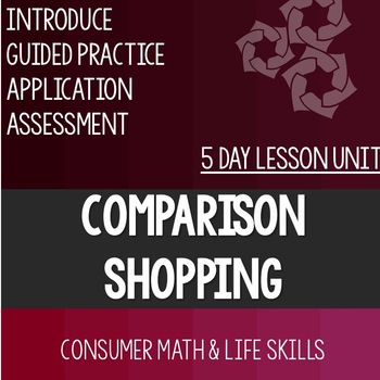 Comparison Shopping -High School Special Education