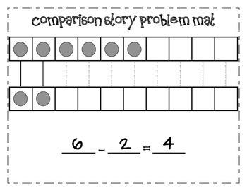 Comparison Story Problem Mat