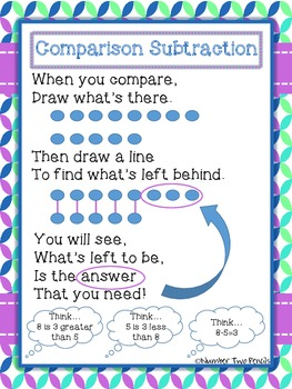 Comparison Subtraction Chant