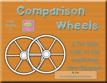 Comparison Wheels - A Venn Diagram Worksheet