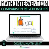 Comparison Word Problems 1st Grade Digital Distance Learni