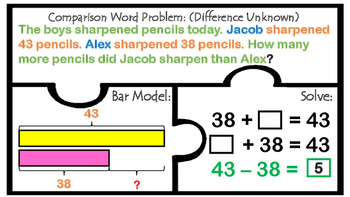 Comparison Word problems Bar Models 3 types Difference Quantity Referent Unknown