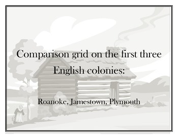 Comparison grid of the first 3 English colonies