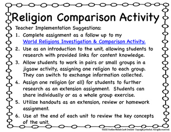Comparison of Christianity to Islam Research & Writing Google Drive Lesson