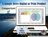 Comparison of Christianity to Islam Research & Writing Les