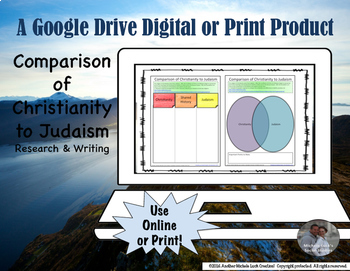 Comparison of Christianity to Judaism Research & Writing Google Drive Lesson