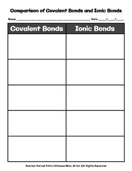 Comparison of Covalent Bonds and Ionic Bonds