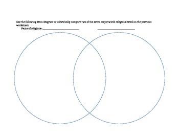 Comparison of Major World Religions Graphic Organizer: Table and Venn Diagram