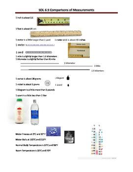 Comparison of Measurement Handout