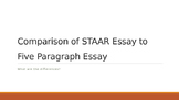 Comparison of STAAR Essay to Five Paragraph Essay
