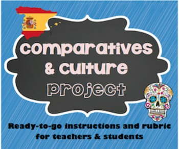 Comparisons / Comparatives *Culture* Project - Spanish 1 or 2