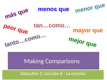 Comparisons & Superlatives