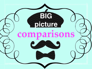 Comparisons and the Superlative - big picture