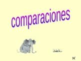 Comparisons in Spanish