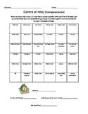Comparisons in Spanish Drill - Las Comparaciones