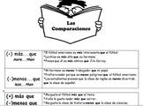 Comparisons in Spanish  - Graphic Organizer