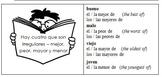 Comparisons in Spanish (more comprehensive) - Los comparativos