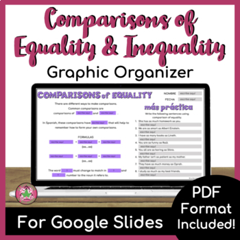Comparisons of Equality and Inequality Graphic Organizer