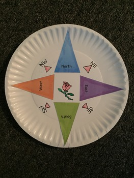 Compass Craft