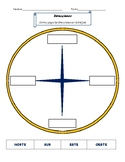 Compass Cut and Paste - Spanish