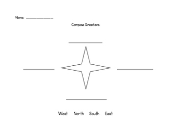 Compass Directions (Quiz and Writing Assignment