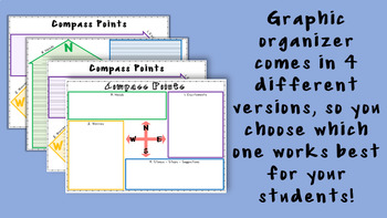 Compass Points Pack- Making Thinking Visible Slideshows and Graphic Organizer
