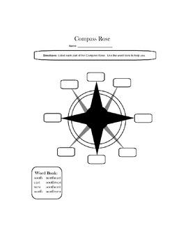 Compass Rose - Advanced