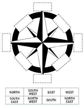 Compass Rose/Cardinal & Intermediate Directions Practice