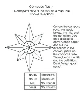 Compass Rose Cut and Paste by Blossoms of Blue TpT