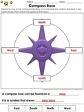 Compass Rose Cut and Paste Activity - Cardinal Directions - Map Skills