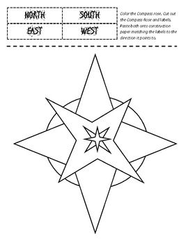 picture about Compass Printable known as Comp Rose - Slice and Paste Labeling Printable