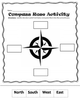 picture about Picture of a Compass Rose Printable referred to as Comp Rose Interactive Craft Actions