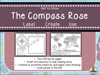 Compass Rose Cardinal Directions