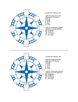 Compass Rose Labeling 2 per page