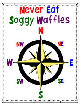 Compass rose worksheet pdf